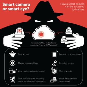 KL-smart-camera-or-smart-eye