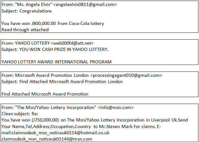 Congratulations youve won the reality behind online lotteries these messages claim to come from large companies which are allegedly conducting lotteries the attachments contain more you won messages spiritdancerdesigns Images